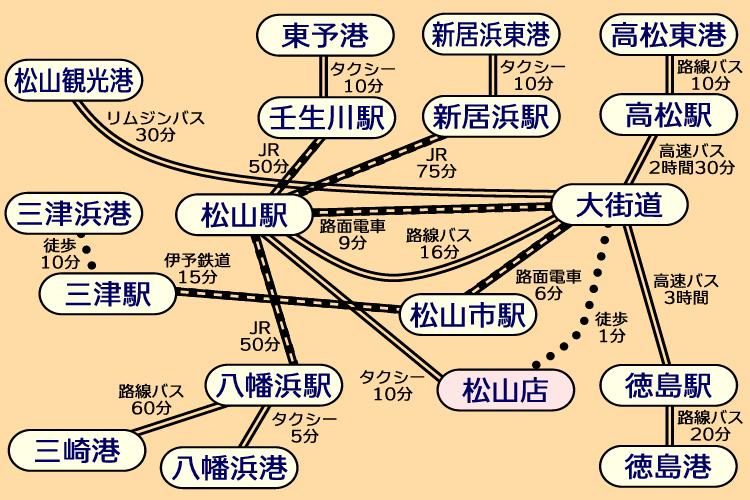 アクセス(松山店)船→JR・バス利用