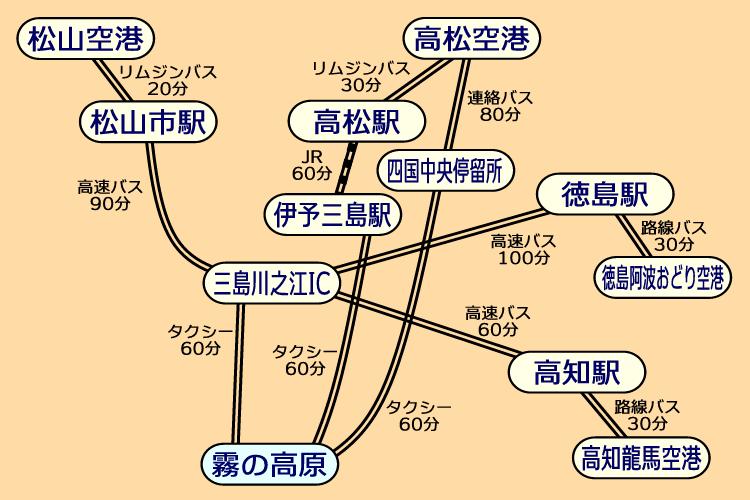 アクセス(霧の高原)飛行機→JR・バス利用