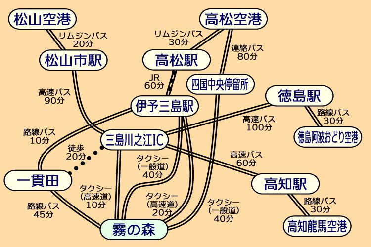 アクセス(霧の森)飛行機→JR・バス利用