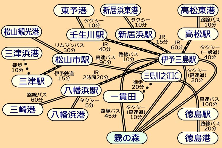 アクセス(霧の森)船→JR・バス利用